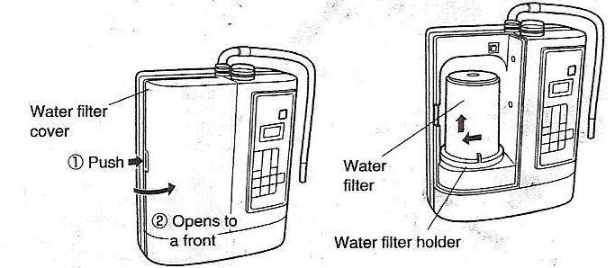 kangen water notice of filter replacement